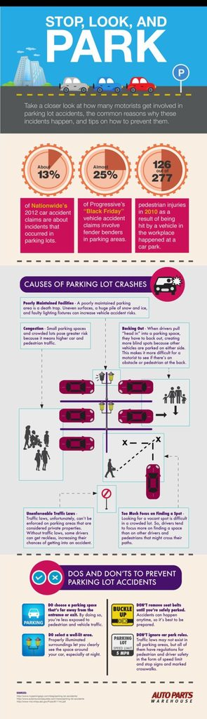 New Driver Infographic Parking Lot Accident