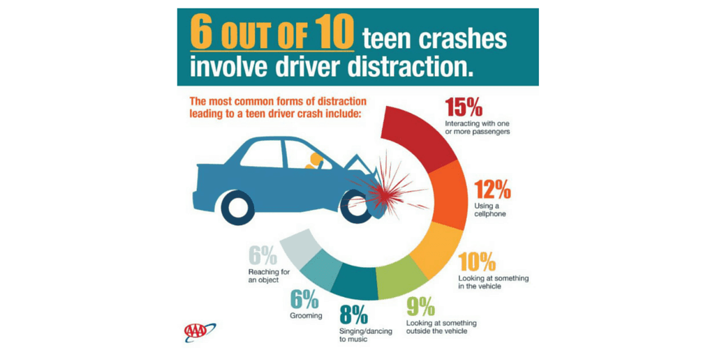 Personal Injury Lawyer AAA New Driver Infographic